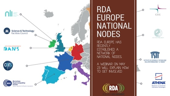 Embedding the RDA outputs via European national nodes