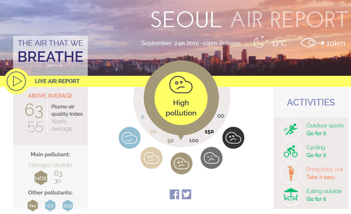 Plume Lab's air report www.plumelabs.com, example of Seoul's air quality report on 24 Sept. Source: Plume Lab